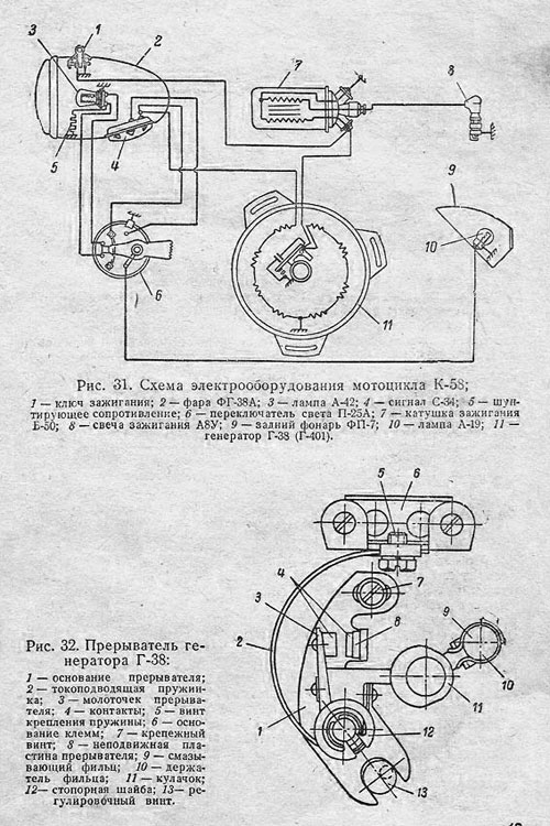Схема электрооборудования дорожного мотоцикла К-58