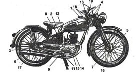 Схема смазки мотоциклов