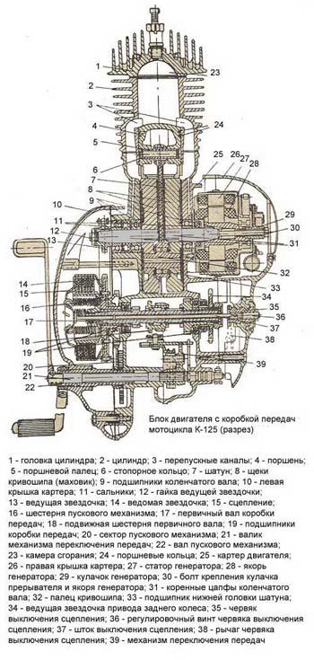 двигатель мотоцикла К-125