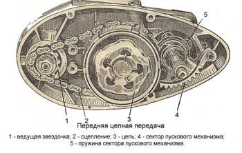 Передняя передача мотоцикла К-125