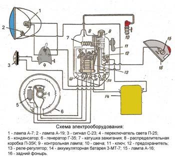 Схема электрооборудования мотоцикла К-125