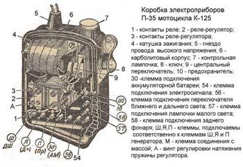 Коробка электроприборов П-35 мотоцикла К-125
