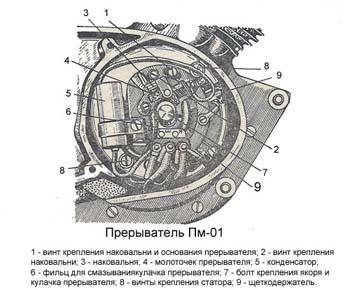 Прерыватель Пм-01 мотоцикла К-125