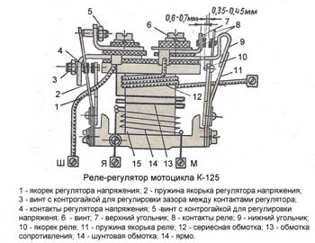 Реле-регулятор мотоцикла К-125