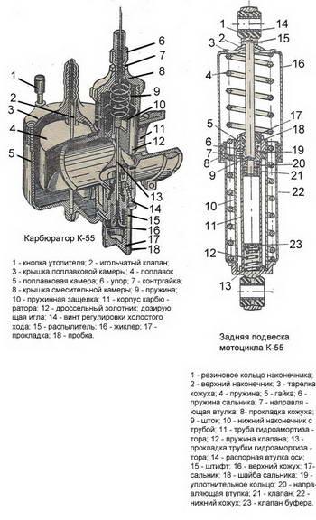 Карбюратор К-55 и Задняя подвеска мотоцикла К-55