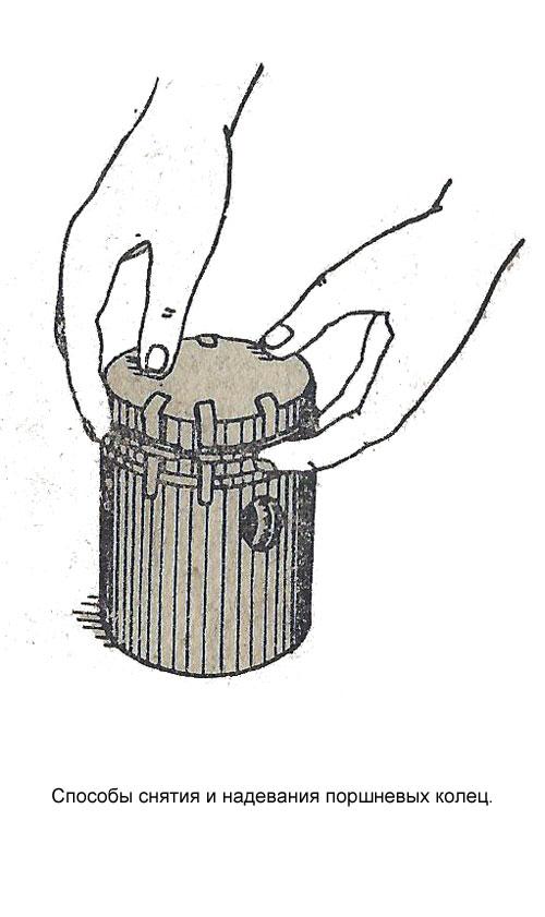Способы снятия и надевания поршневых колец