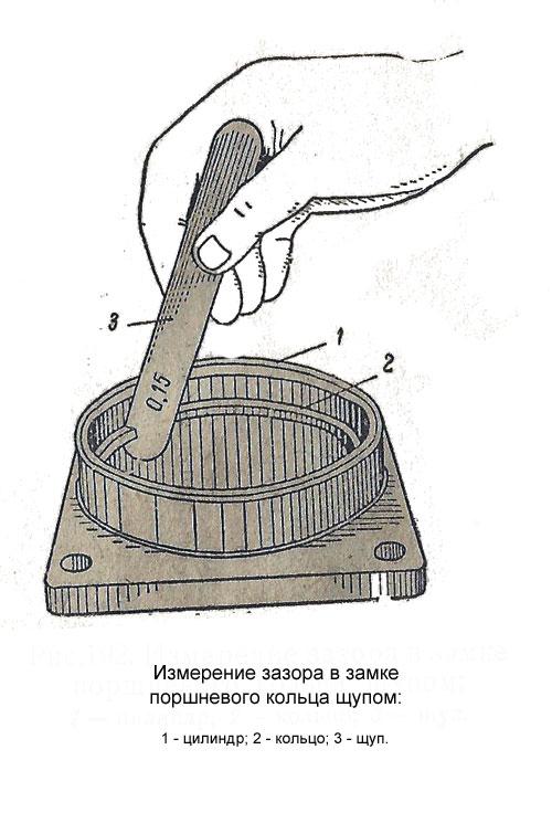 Измерение зазора в замке поршневого кольца щупом