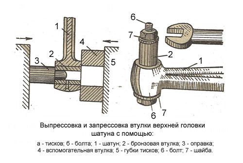 Выпрессовка и запрессовка втулки верхней головки шатуна