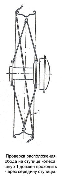 Проверка расположения обода на ступице