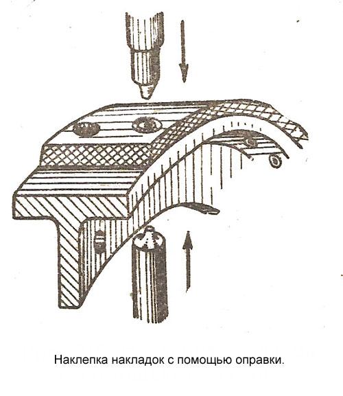 Наклепка накладок с помощью оправки