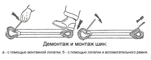 Демонтаж и монтаж шин