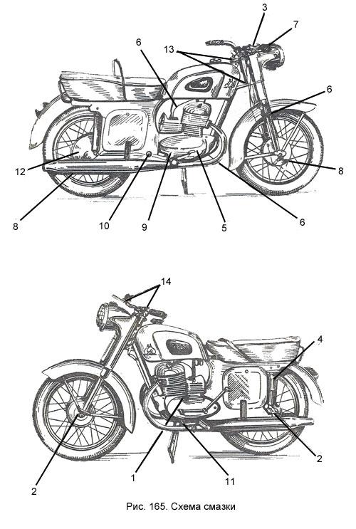 Рис. 165. Схема смазки мотоциклов