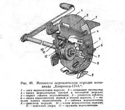 Механизм переключения передач мотоцикла Ковровец-175А