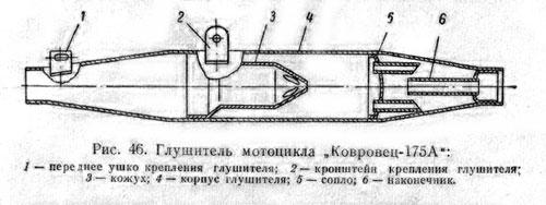 Глушитель  мотоцикла ковровец-175А