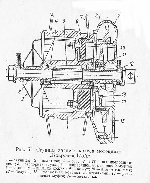 мотоцикла ковровец-175А
