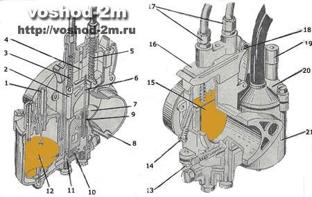 карбюратор К-36Б