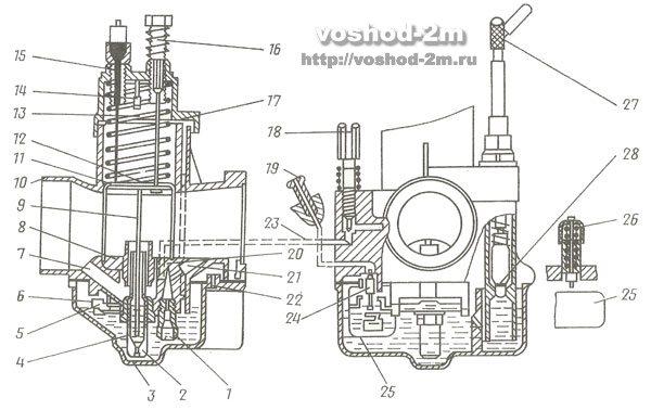 Схема карбюратора К-62П
